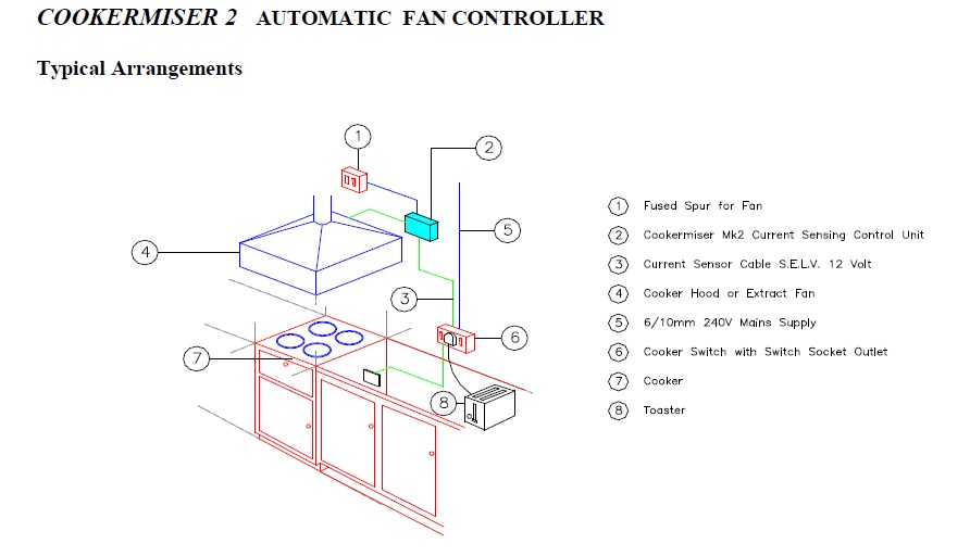 Cookermiser schematic sample applications west energy kitchen electrical wiring diagrams at crackthecode.co